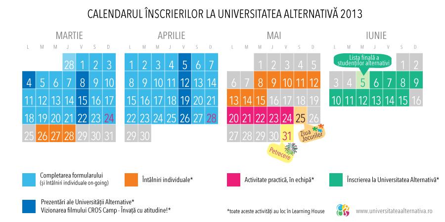 calendar inscrieri UA 2013